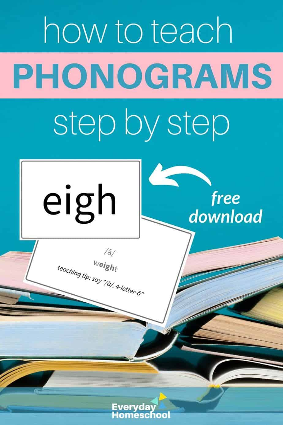 how to teach phonograms pinterest image